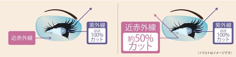 http://nankaidou-opt.co.jp/upload/esc-img8.jpg
