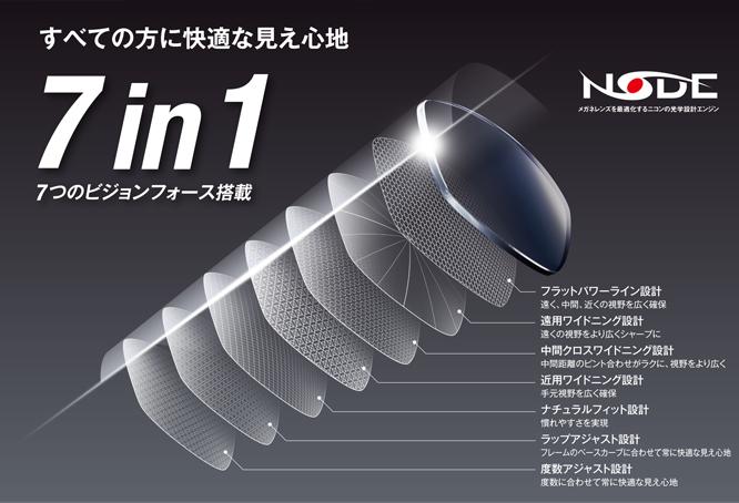 http://nankaidou-opt.co.jp/upload/img_seven03.jpg
